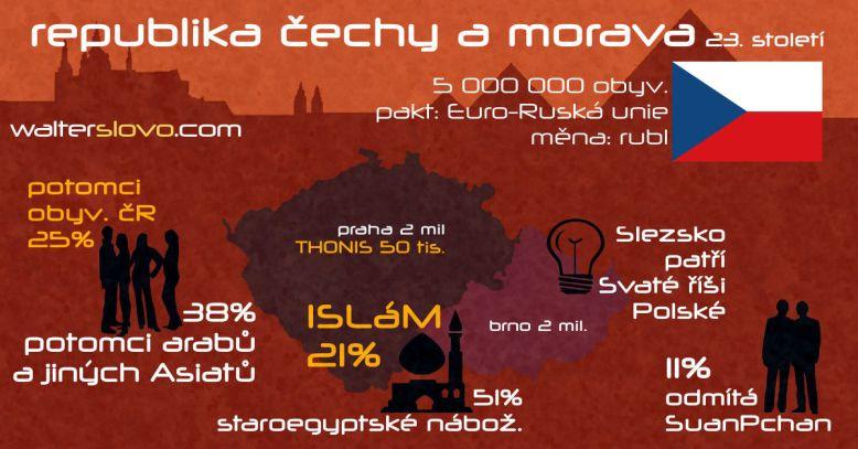 infografika Thonis - Walter Slovo LOW QUALITY NA WEB 2